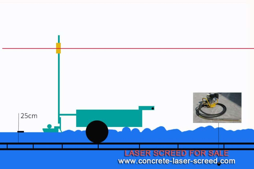 Application depth of the laser screed machine