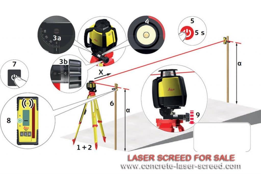 laser screed make the slope.